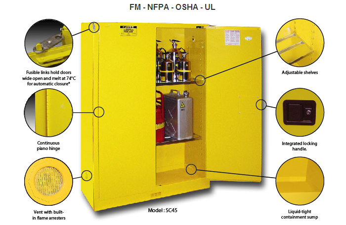Flammable Cabinets Liquid Safety Storage Cabinet Complete Directory